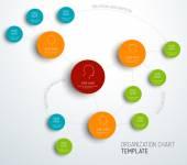 Moderní a jednoduchá šablona organizačního