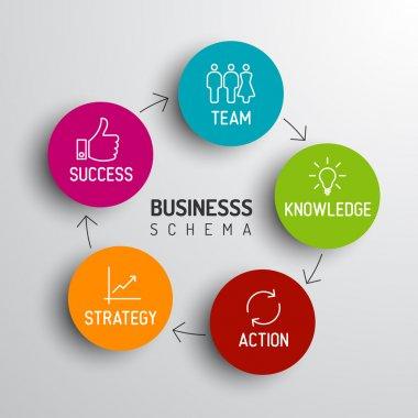 Minimalistic business schema diagram