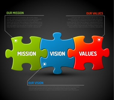 Vector Mission, vision and values diagram schema made from puzzle pieces - dark version stock vector