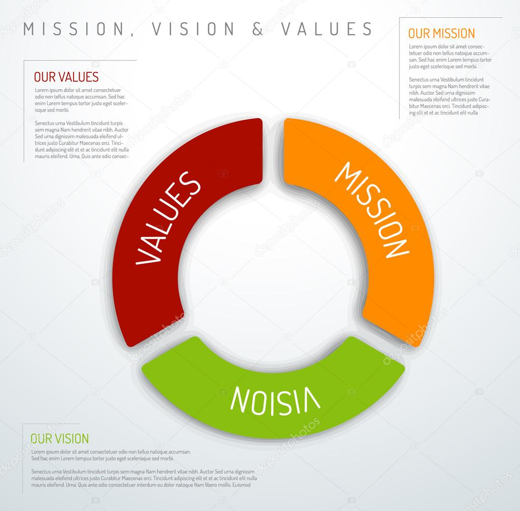mission vision and values texas instruments Mission & values mission the texas criminal justice coalition (tcjc) advances solutions that transform the adult and youth justice systems to support families and.