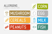 label set for allergens