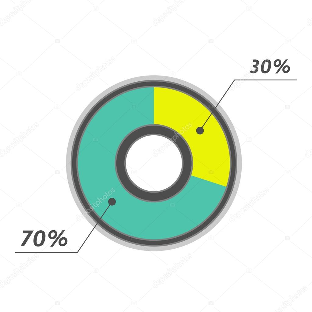 30 percent pie chart green and yellow vector infographics stock 30 percent pie chart green and yellow vector infographics stock vector nvjuhfo Choice Image