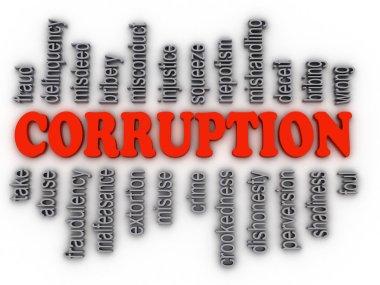 3d imagen Corruption concept word cloud background