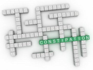 3d image Constipation issues concept word cloud background