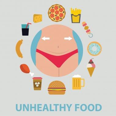 Unhealthy food concept