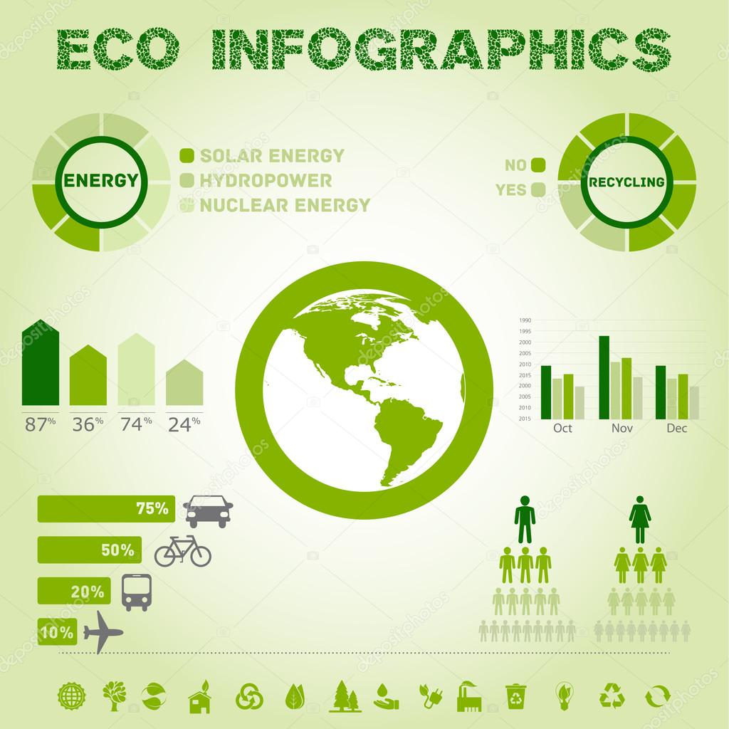 Green energy ecology info graphics collection  ENERGY industry - charts, symbols, graphic elements