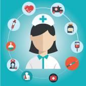 Doktore, sestro koncept ploché ikony set, nemocniční lékař, sestra práce infografika designu webové prvky vektorové ilustrace