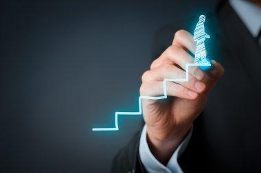 Success in career, Personal development