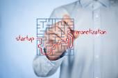 Geschäftsmann plant Startup-Strategie und sein Wachstum und Monetarisierung