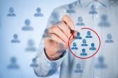 Analýza zákazníků a focus group