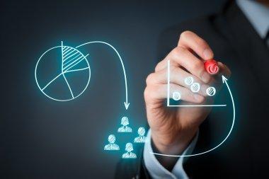 Visualization of marketing marketing positioning