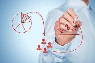 Visualization of marketing strategy process