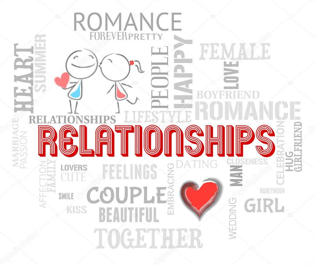 Zuiverheid dating relaties