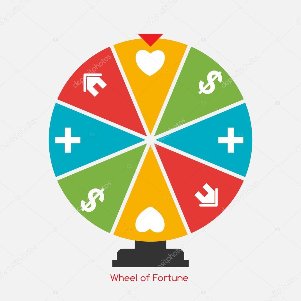Roda da sorte