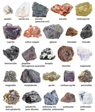 various raw minerals and ores with names isolated