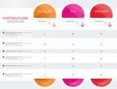 Ár listája widget 3 terveket, online szolgáltatások, weboldalak egy