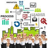 podnikatelé, zobrazující gesta rukou