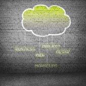 výpočetní oblak na zdi cementu