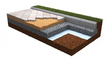 Technology of Paving Laying.