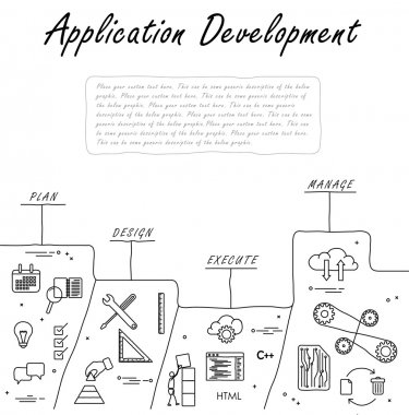 hand drawn line vector doodle of concept of application developm