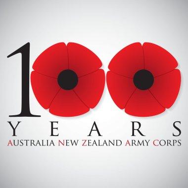 ANZAC (Australia New Zealand Army Corps) Day