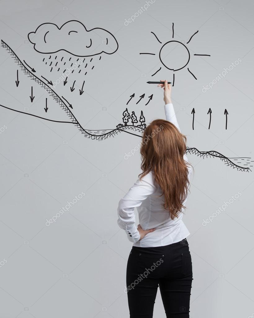Schematische Darstellung der Wasserkreislauf in der Natur zeichnen ...