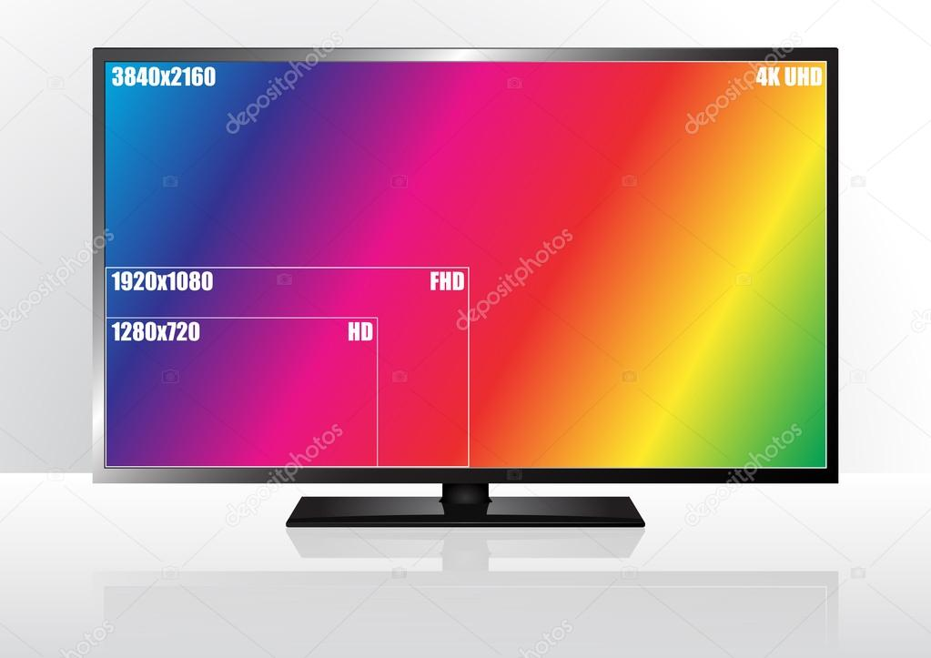 Tv resolution size — Stock Vector © Willypd #76292763