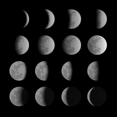 Set of moon phases
