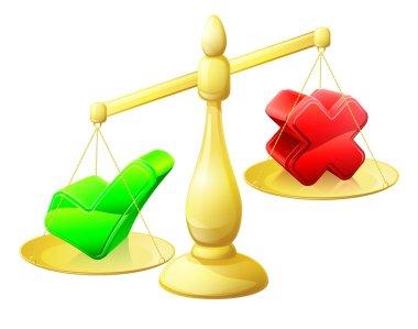 Choosing yes scales