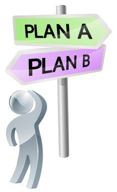 Plan A or Plan B decision