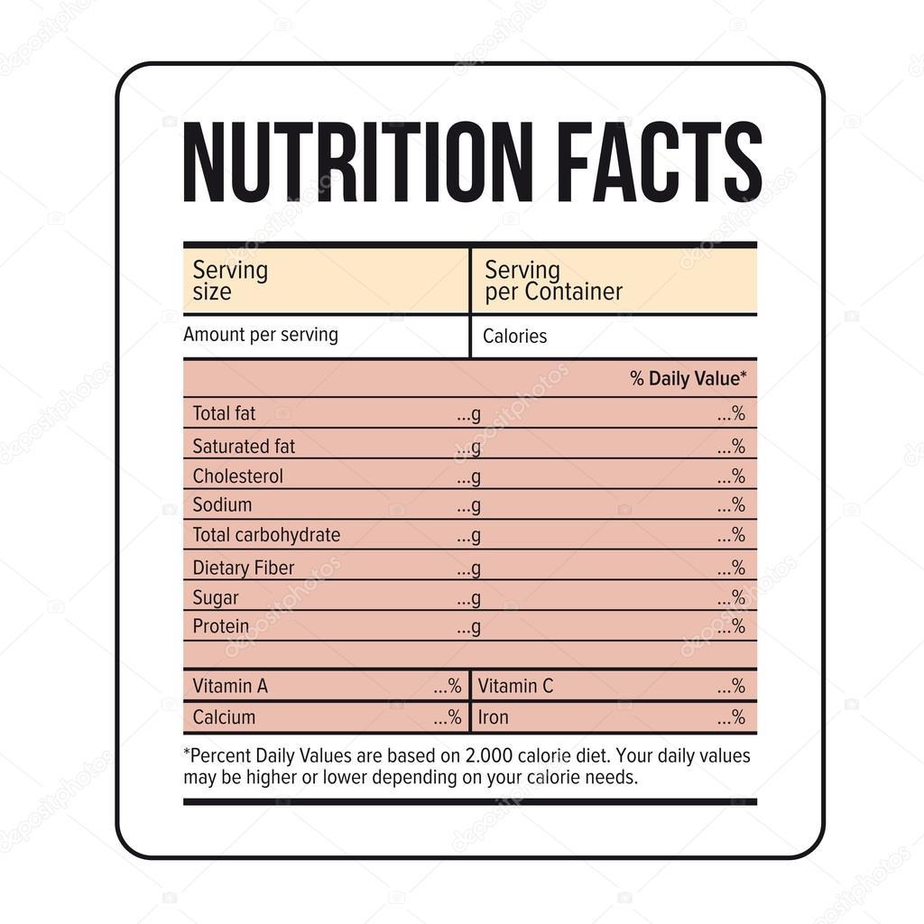 栄養物の事実のラベル テンプレ...