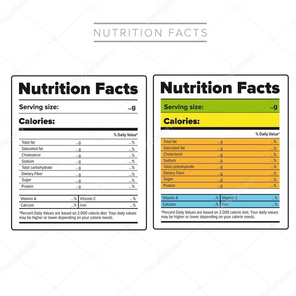 栄養物の事実のラベル ベクトル...