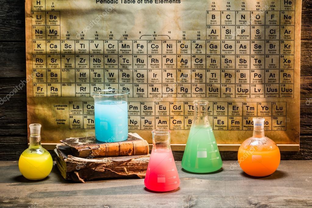 Antiguo laboratorio qumico con tabla periodica de elementos foto antiguo laboratorio qumico con tabla periodica de elementos foto de shaiith79 urtaz Image collections