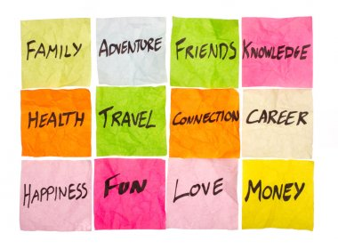 Life Matrix, life priorities