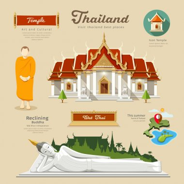 Temple and reclining Buddha with monk