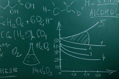 Maths formulas on chalkboard