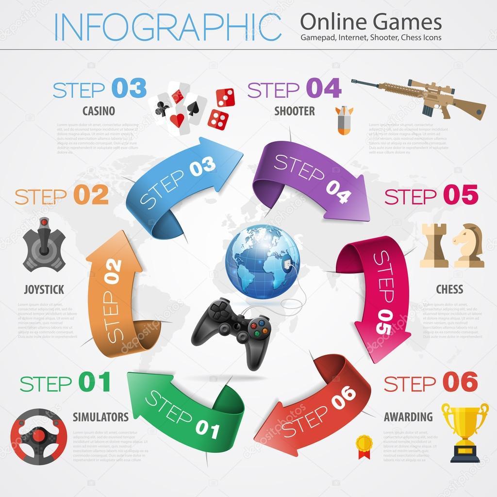 Infografias En Linea Juegos Vector De Stock C Talexey 65961707