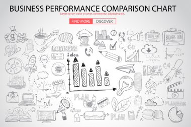 Business Performance Comparison Chart
