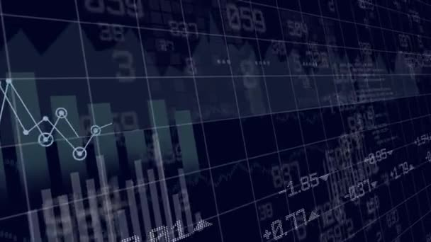 Animation of financial bars and numbers