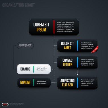 Simple organization chart