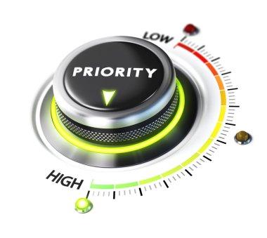 Define High Priority