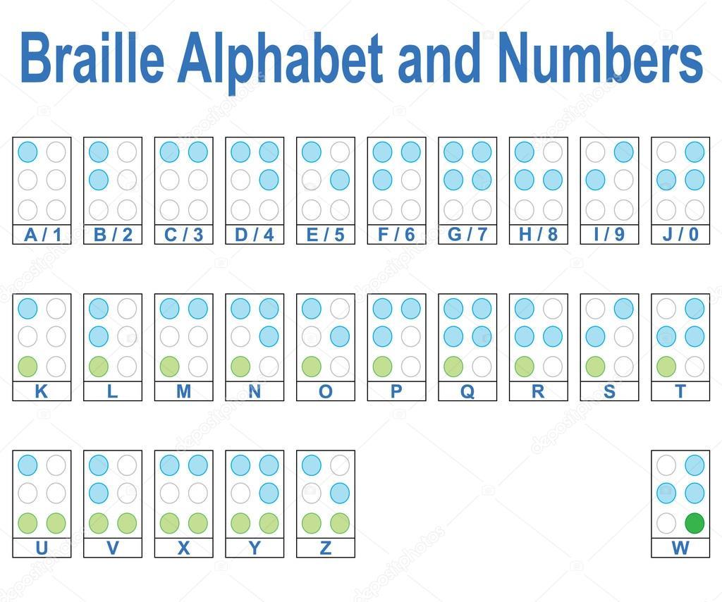 Nmeros y el alfabeto braille vector de stock bewitch 54833395 nmeros y el alfabeto braille vector de stock urtaz Images