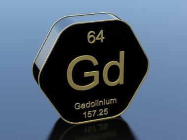 Gadolinium element symbol