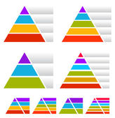 Triangle, pyramid charts
