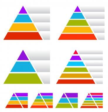 Triangle, pyramid charts