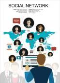 globální sociální síť
