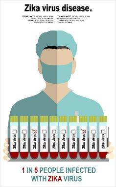 Blood sample for Zika virus test