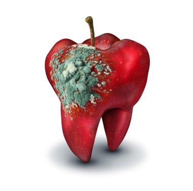 Dental Medicine Concept