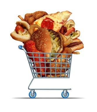 Unhealthy Food Shopping