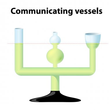 Principle of Communicating Vessels